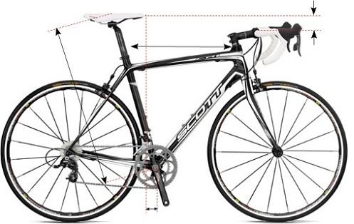 ciclismo de velocidad