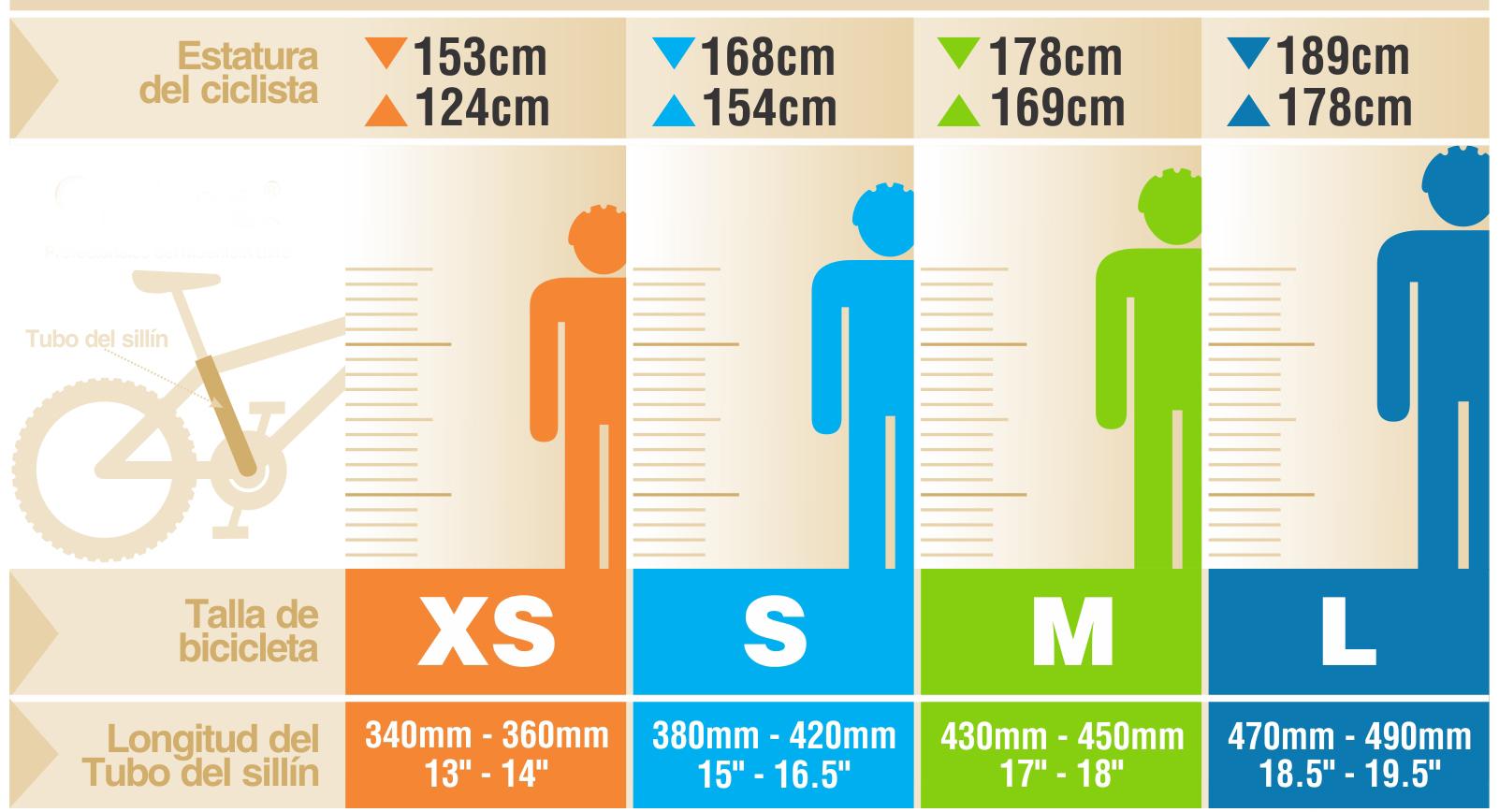 Cómo elegir tu bicicleta según tu talla. - Blog del Aventurero